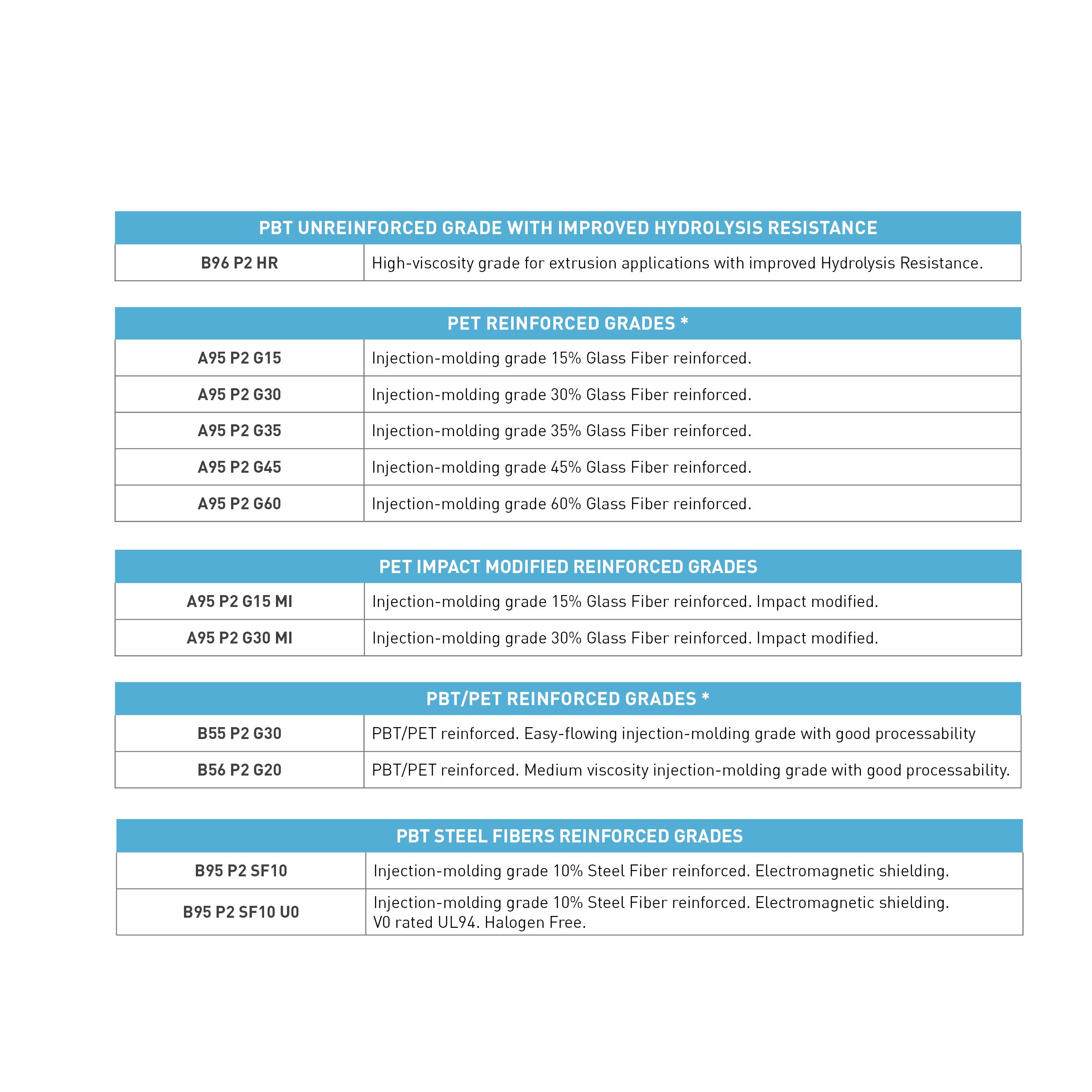 Terylene product Range 2