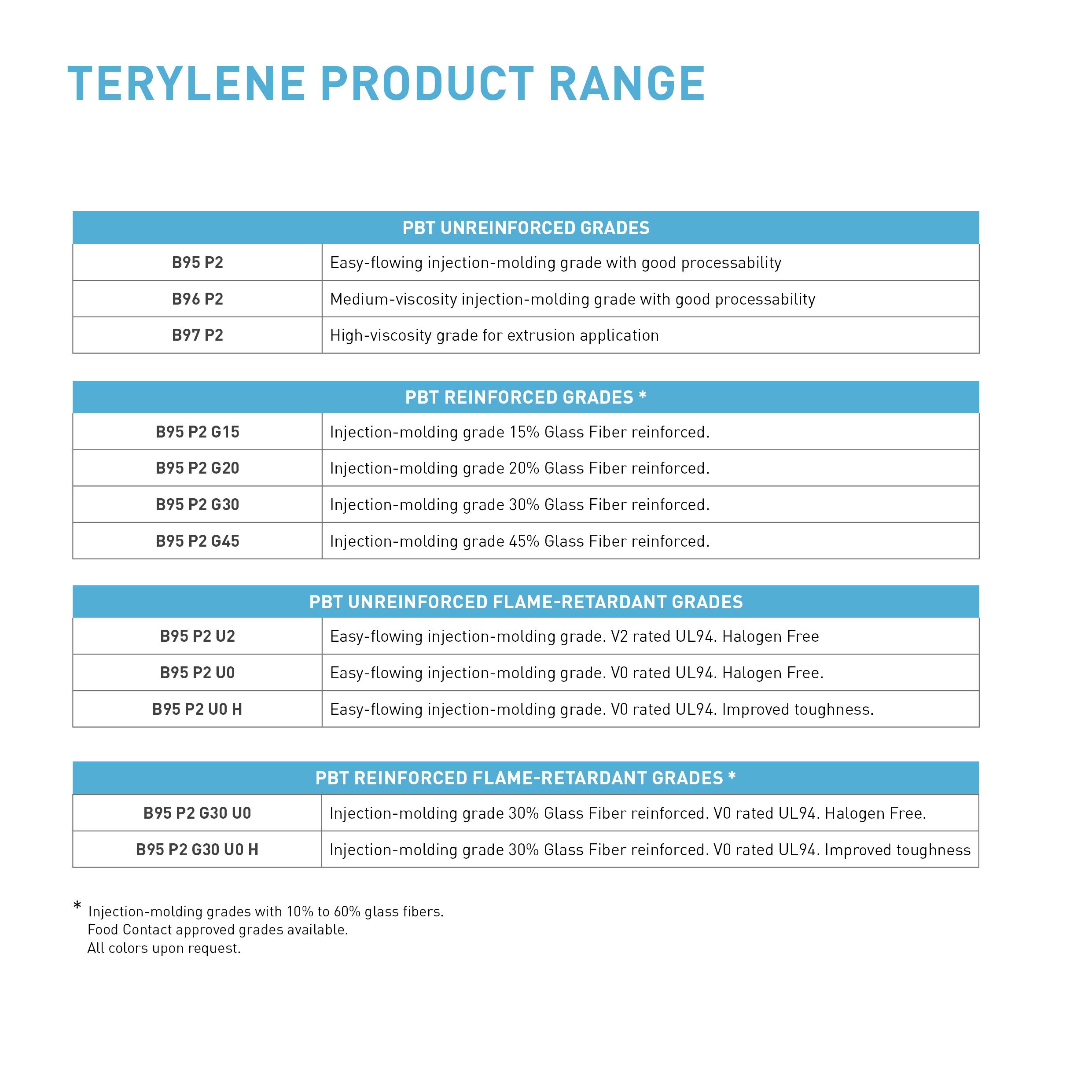Terylene product Range 1